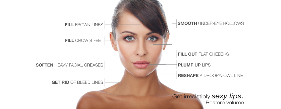 Add volume and fullness to the skin to correct moderate to severe facial wrinkles and folds at Gainesville Aesthetics