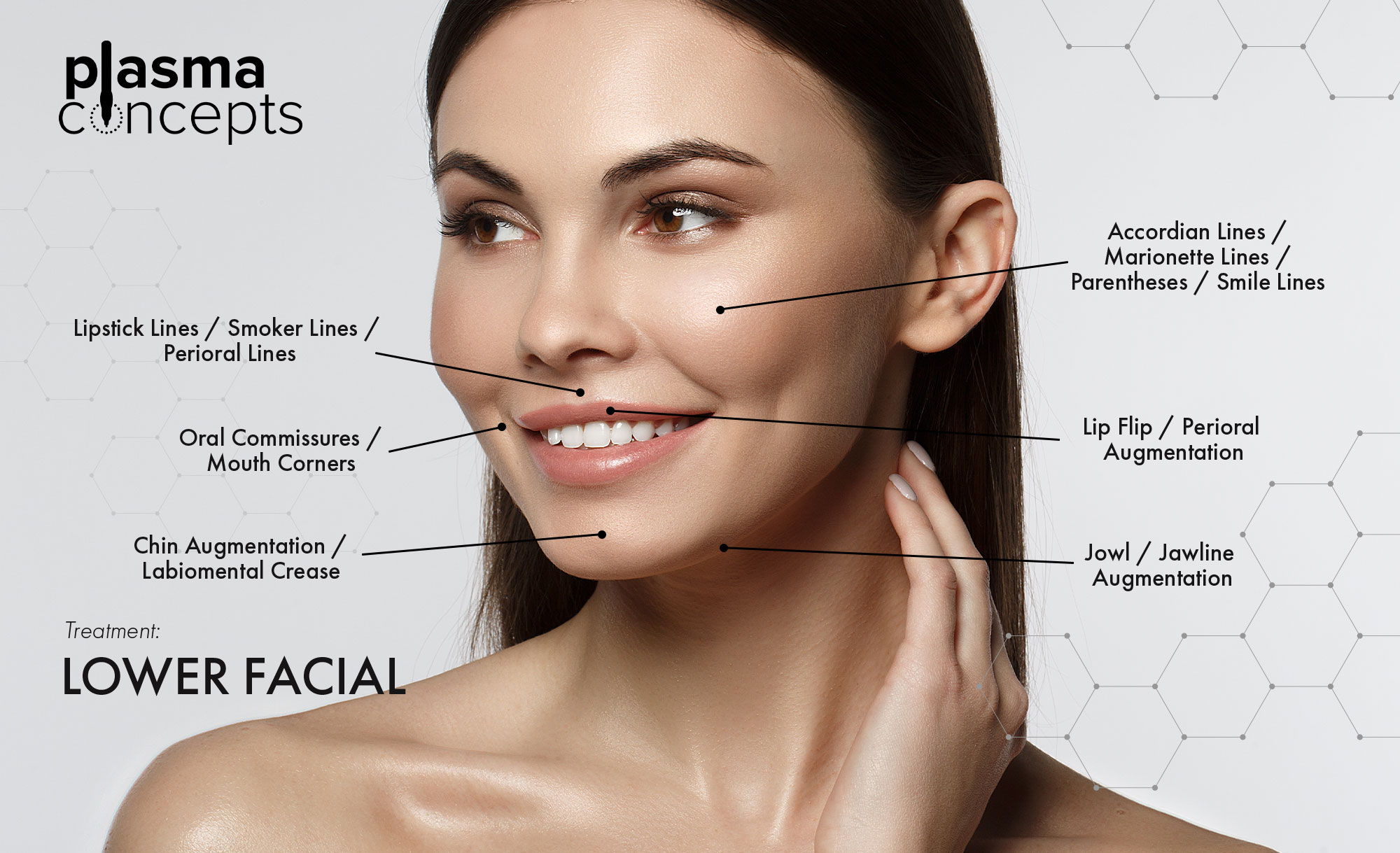 Gainesville Lower Facial Treatment Guide The Plasma Concepts Pen