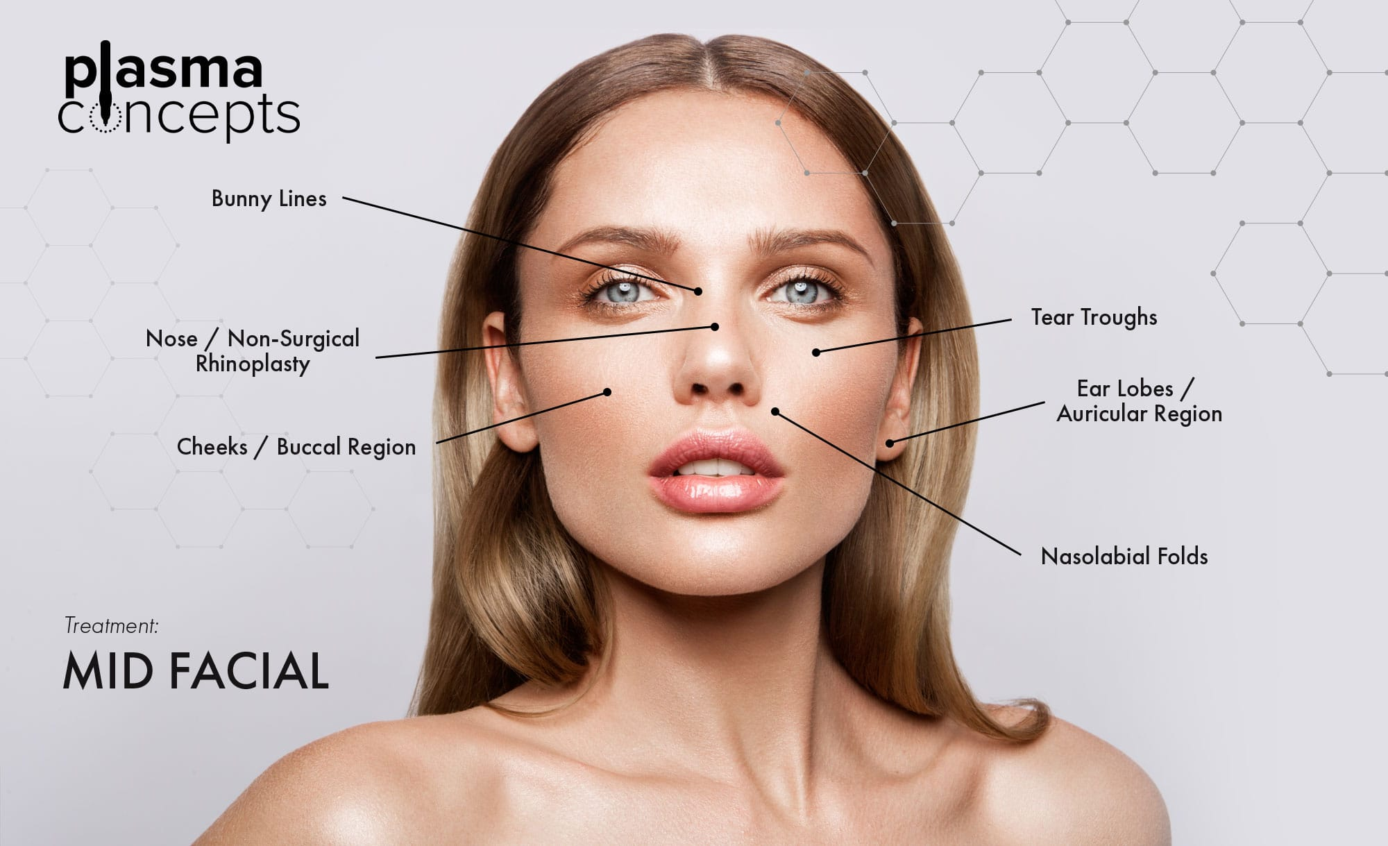 Gainesville Mid Facial Treatment Guide The Plasma Concepts Pen